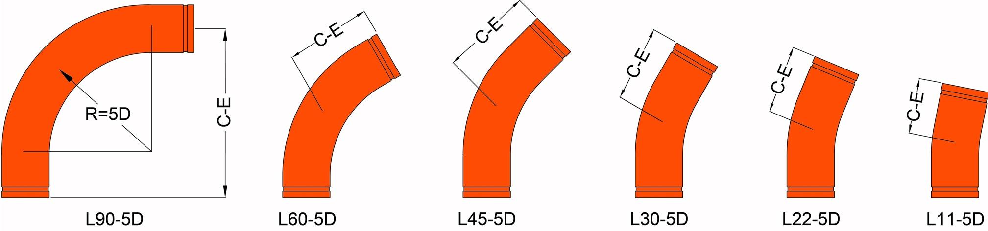 5D Elbow Dimensions