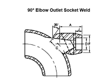 ASME B16.11 Socket Weld 90 Degree Elbow With Side Outlet Dimensions