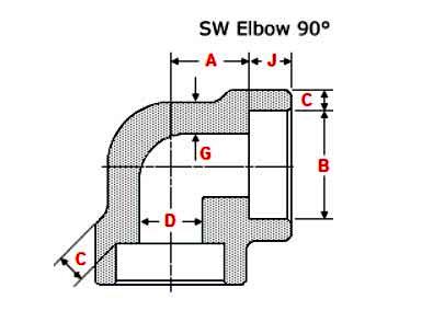ASME B16.11 Socket Weld Elbow 90 Degree Dimensions