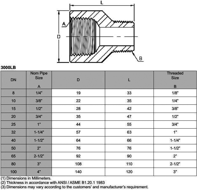 ASME B16.11 Threaded Adapter Fittings Dimensions