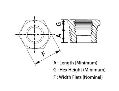 ASME B16.11 Threaded Bushing Dimensions