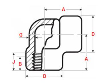 ASME B16.11 Threaded 90 Degree Elbow Dimensions