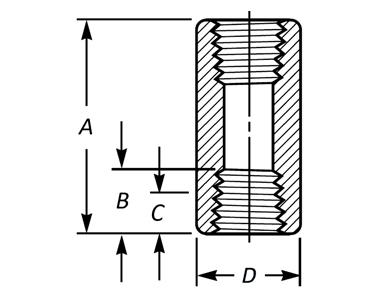 ASME B16.11 Threaded Half Coupling Dimensions