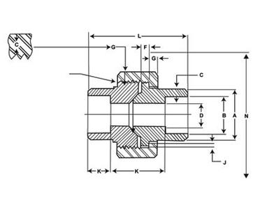 ASME B16.11 Threaded Union Dimensions