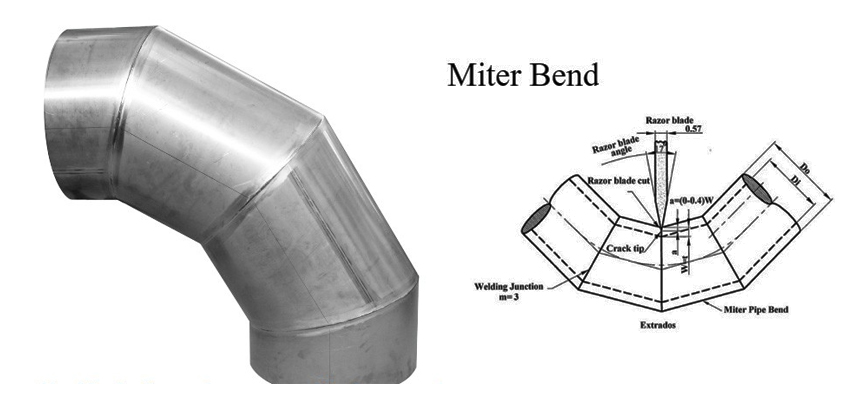 Mitered Pipe Bend Manufacturers in India